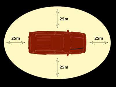 Vehicle Bubble Illustration